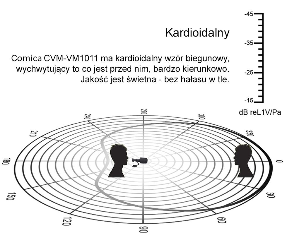 CVM-CVM10II B 2